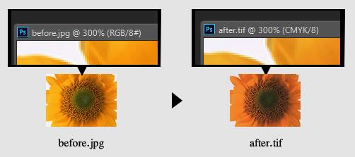 RGB-CMYKカラー変換