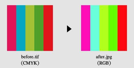 CMYK-RGBカラー変換