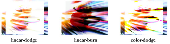 画像の合成例linear-dodge,linear-burn,color-dodge