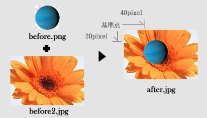 画像の合成4