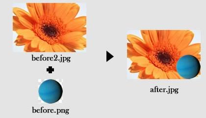 画像の合成2
